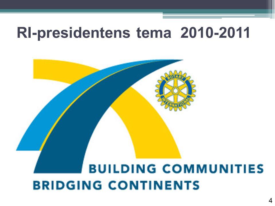 Klinginsmith om tema og logo : Hva er Rotary.Hva gjør en Rotaryklubb.