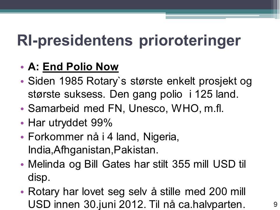 RI-presidentens prioroteringer A: End Polio Now Siden 1985 Rotary`s største enkelt prosjekt og største suksess.