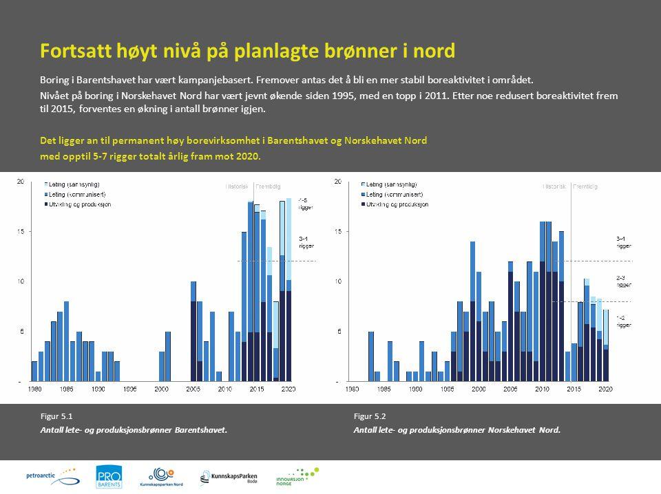 Fortsatt høyt nivå på planlagte brønner i nord Figur 5.1 Antall lete- og produksjonsbrønner Barentshavet.