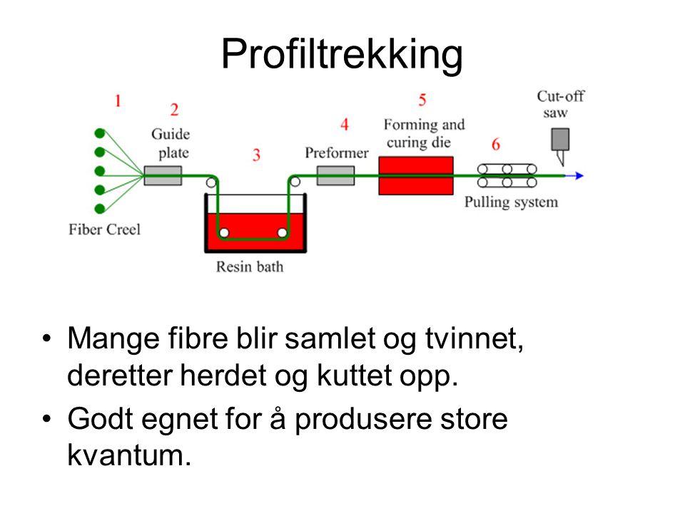 Profiltrekking Mange fibre blir samlet og tvinnet, deretter herdet og kuttet opp. Godt egnet for å produsere store kvantum.