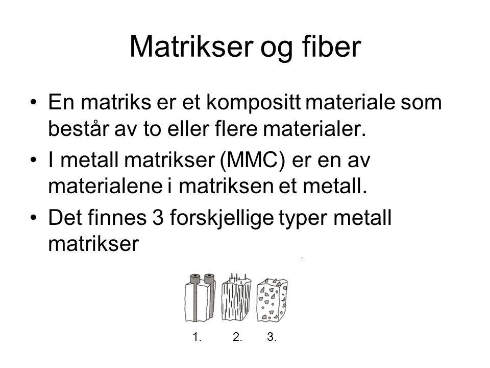 Matrikser og fiber En matriks er et kompositt materiale som består av to eller flere materialer. I metall matrikser (MMC) er en av materialene i matri