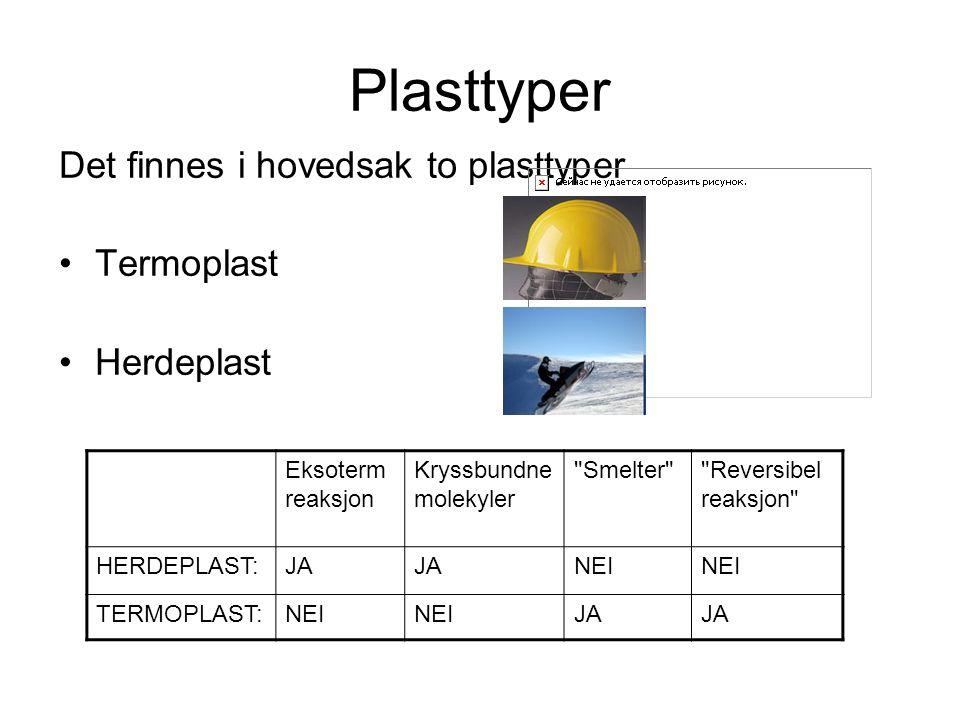 Plasttyper Det finnes i hovedsak to plasttyper Termoplast Herdeplast Eksoterm reaksjon Kryssbundne molekyler