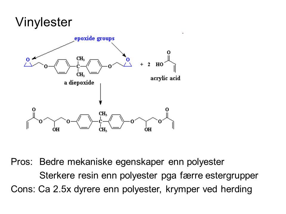 Vinylester Pros: Bedre mekaniske egenskaper enn polyester Sterkere resin enn polyester pga færre estergrupper Cons: Ca 2.5x dyrere enn polyester, krym