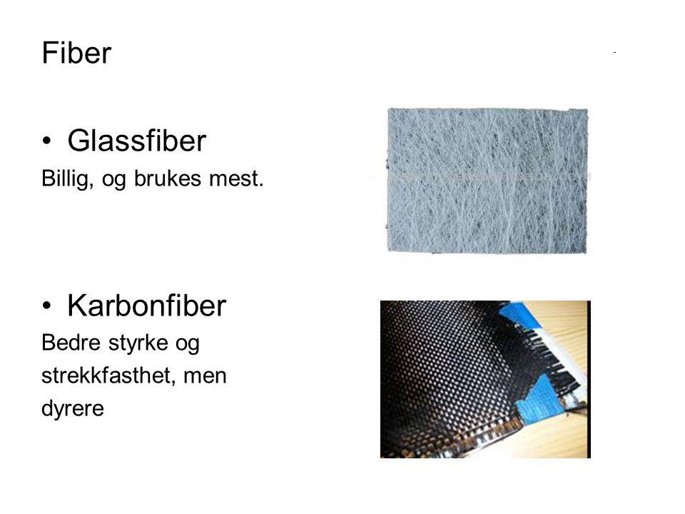 Fiber Glassfiber Billig, og brukes mest. Karbonfiber Bedre styrke og strekkfasthet, men dyrere