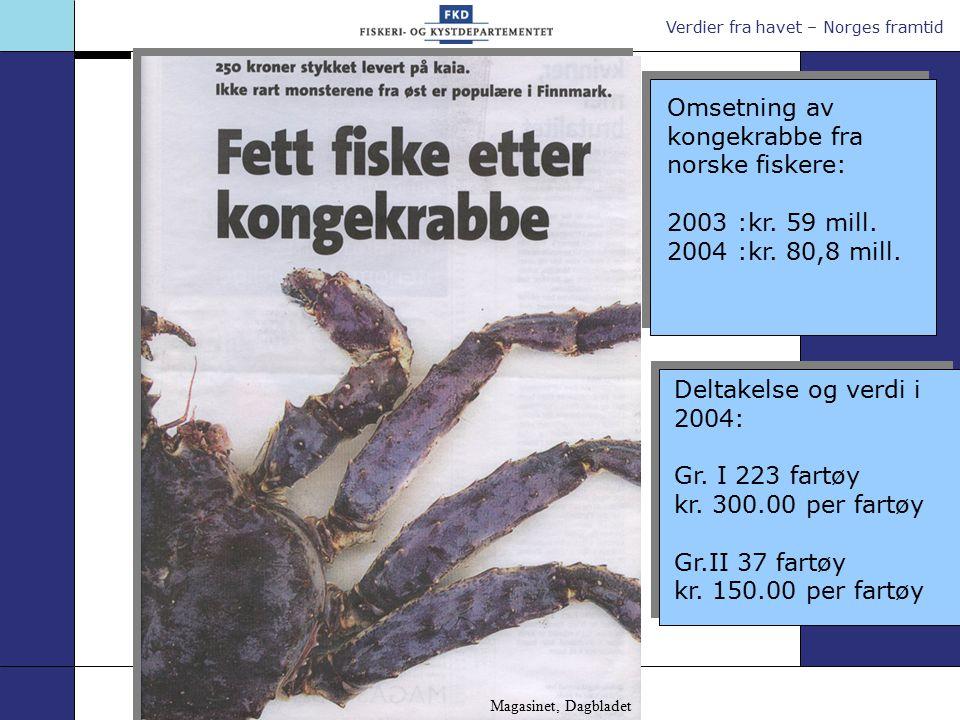 Verdier fra havet – Norges framtid Omsetning av kongekrabbe fra norske fiskere: 2003 :kr.