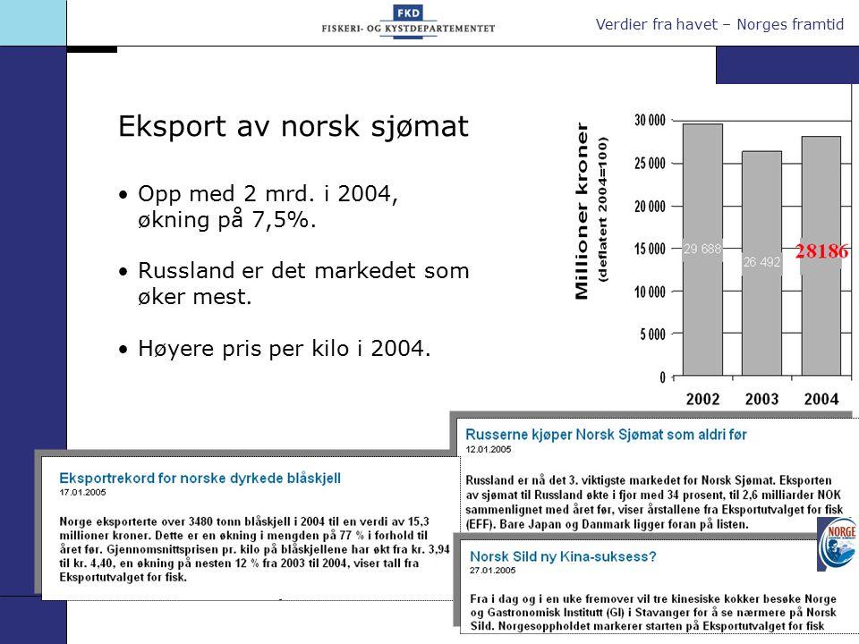 Verdier fra havet – Norges framtid Opp med 2 mrd. i 2004, økning på 7,5%.
