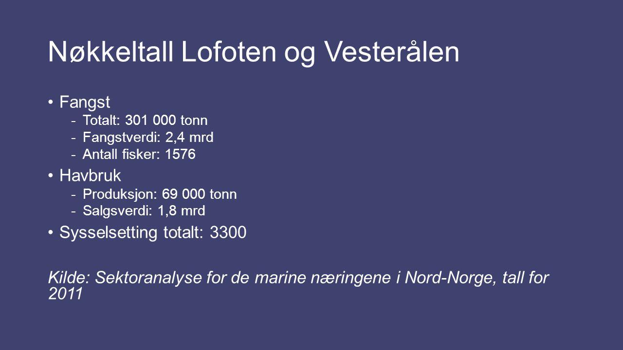Nøkkeltall Lofoten og Vesterålen Fangst -Totalt: 301 000 tonn -Fangstverdi: 2,4 mrd -Antall fisker: 1576 Havbruk -Produksjon: 69 000 tonn -Salgsverdi: 1,8 mrd Sysselsetting totalt: 3300 Kilde: Sektoranalyse for de marine næringene i Nord-Norge, tall for 2011