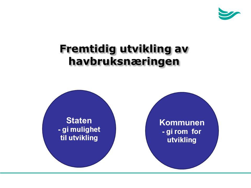 Fremtidig utvikling av havbruksnæringen Staten - gi mulighet til utvikling Kommunen - gi rom for utvikling