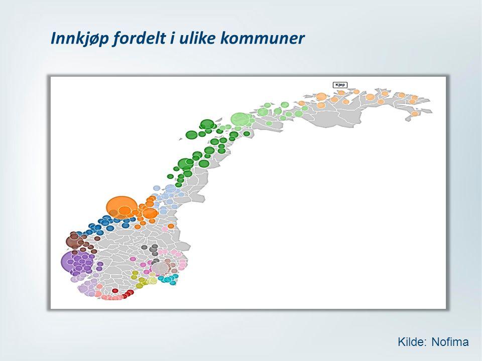 Innkjøp fordelt i ulike kommuner Kilde: Nofima