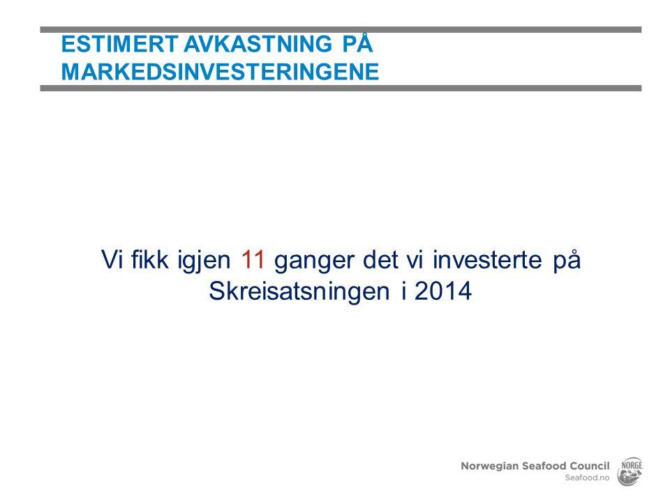 Vi fikk igjen 11 ganger det vi investerte på Skreisatsningen i 2014 ESTIMERT AVKASTNING PÅ MARKEDSINVESTERINGENE