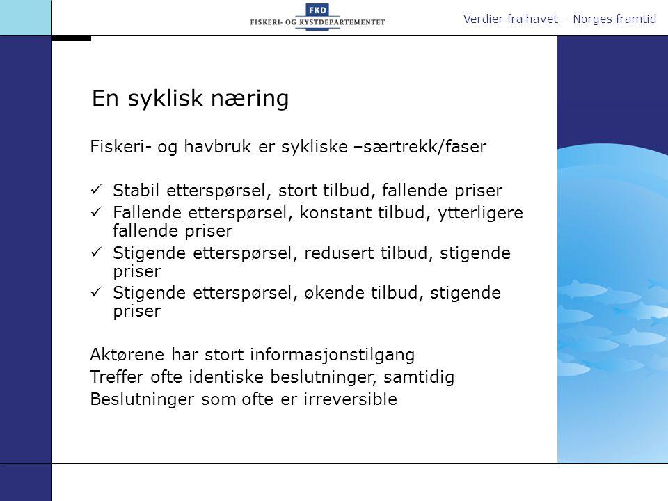 Verdier fra havet – Norges framtid Fiskeren fra Troms Hadde to båter - har kjøpt to båter Har strukturert; sitter igjen med en båt Nå; 3 fulle torskekvoter, 3 fulle seikvoter, 3 fulle hysekvoter og nesten 3 fulle sildekvoter Økt gjelden fra 12 millioner (1.1.03 betalte 8,5 % rente), til 18 millioner med (rente i dag på 4,5 %).