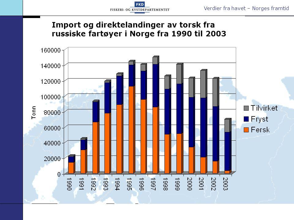 Verdier fra havet – Norges framtid En ny Finnmarkspakke .