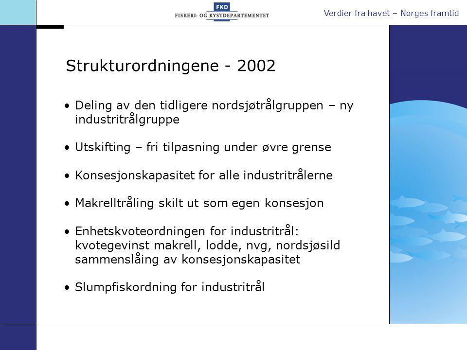Verdier fra havet – Norges framtid Deling av den tidligere nordsjøtrålgruppen – ny industritrålgruppe Utskifting – fri tilpasning under øvre grense Konsesjonskapasitet for alle industritrålerne Makrelltråling skilt ut som egen konsesjon Enhetskvoteordningen for industritrål: kvotegevinst makrell, lodde, nvg, nordsjøsild sammenslåing av konsesjonskapasitet Slumpfiskordning for industritrål Strukturordningene - 2002