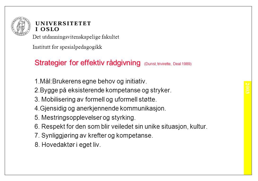 2003 Det utdanningsvitenskapelige fakultet Institutt for spesialpedagogikk Strategier for effektiv rådgivning (Dunst, trivirette, Deal 1989) 1.Mål:Brukerens egne behov og initiativ.