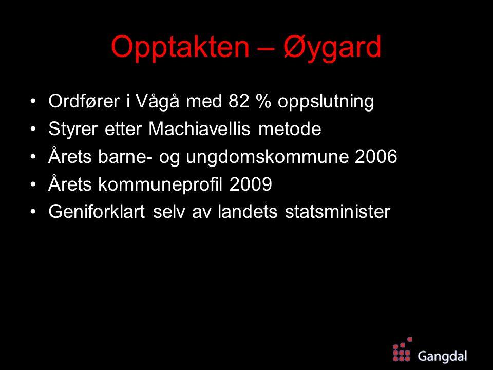 Opptakten – Øygard Ordfører i Vågå med 82 % oppslutning Styrer etter Machiavellis metode Årets barne- og ungdomskommune 2006 Årets kommuneprofil 2009