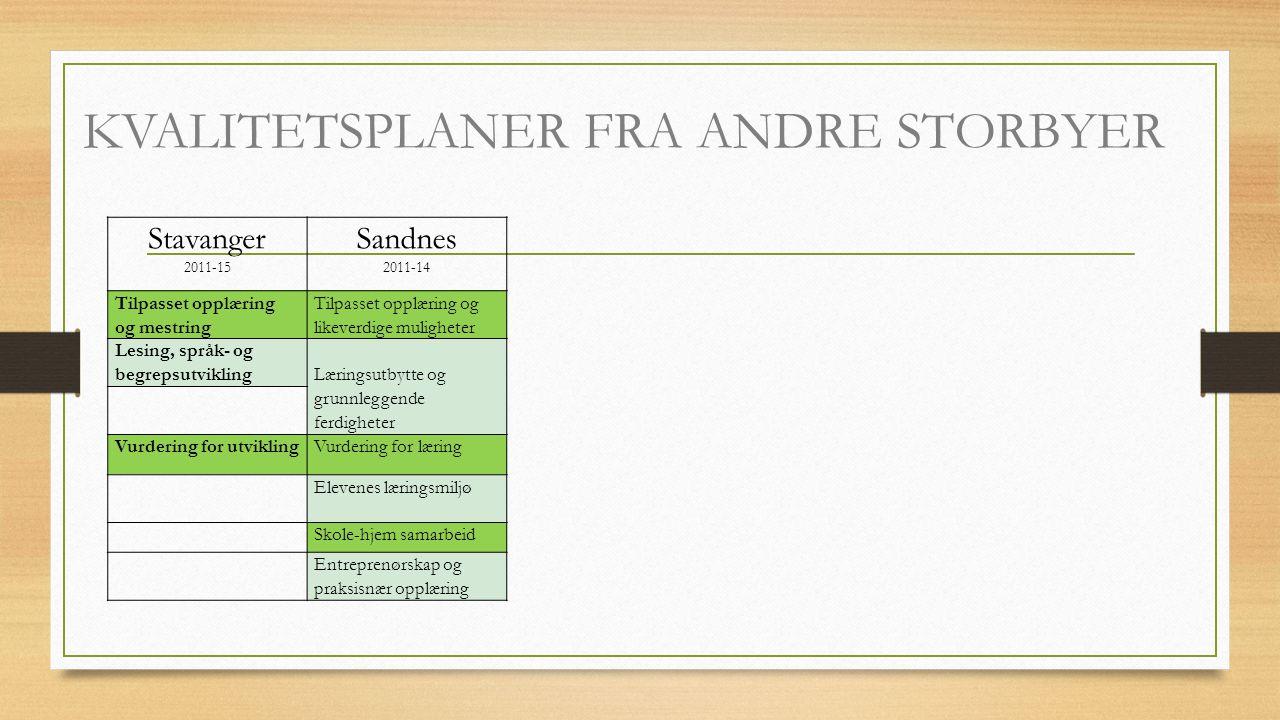KVALITETSPLANER FRA ANDRE STORBYER Stavanger 2011-15 Sandnes 2011-14 Tilpasset opplæring og mestring Tilpasset opplæring og likeverdige muligheter Les