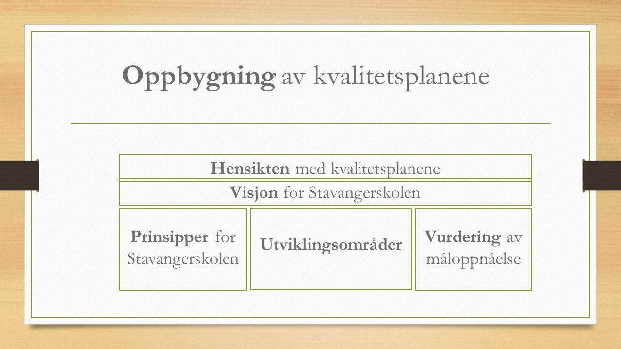 Hensikten med kvalitetsplanene Oppbygning av kvalitetsplanene Visjon for Stavangerskolen Prinsipper for Stavangerskolen Utviklingsområder Vurdering av