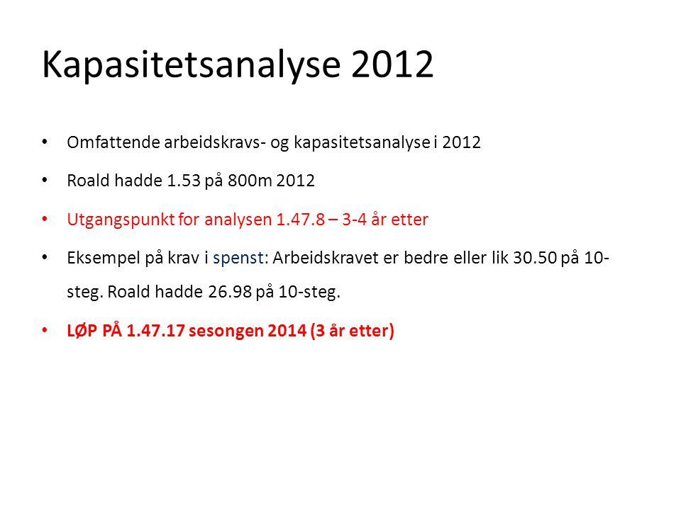 Kapasitetsanalyse 2012 Omfattende arbeidskravs- og kapasitetsanalyse i 2012 Roald hadde 1.53 på 800m 2012 Utgangspunkt for analysen 1.47.8 – 3-4 år etter Eksempel på krav i spenst: Arbeidskravet er bedre eller lik 30.50 på 10- steg.
