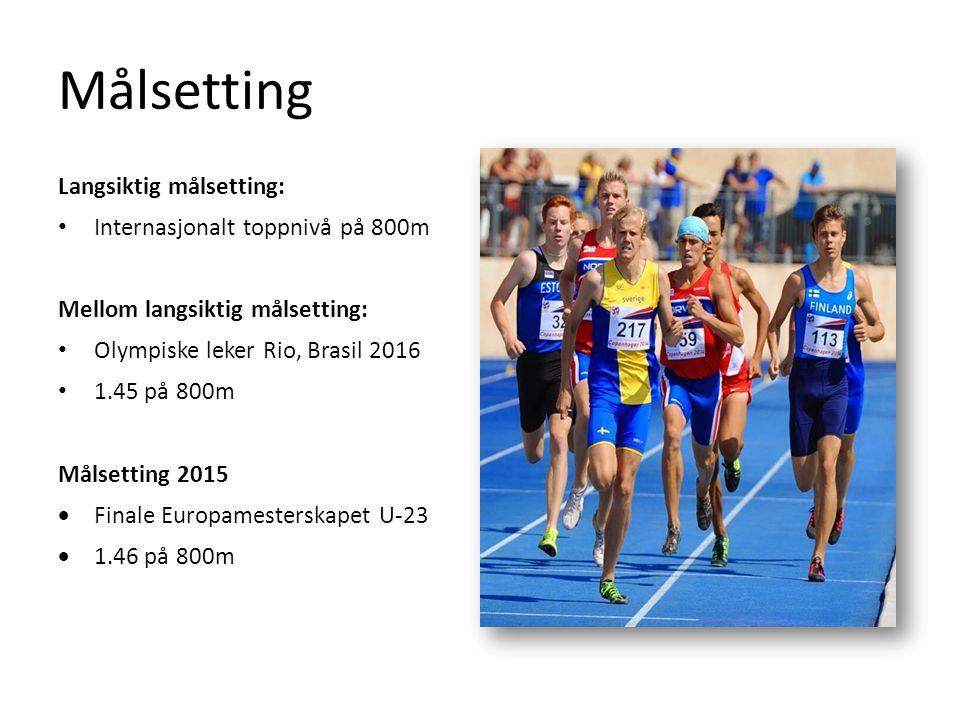 Målsetting Langsiktig målsetting: Internasjonalt toppnivå på 800m Mellom langsiktig målsetting: Olympiske leker Rio, Brasil 2016 1.45 på 800m Målsetting 2015  Finale Europamesterskapet U-23  1.46 på 800m