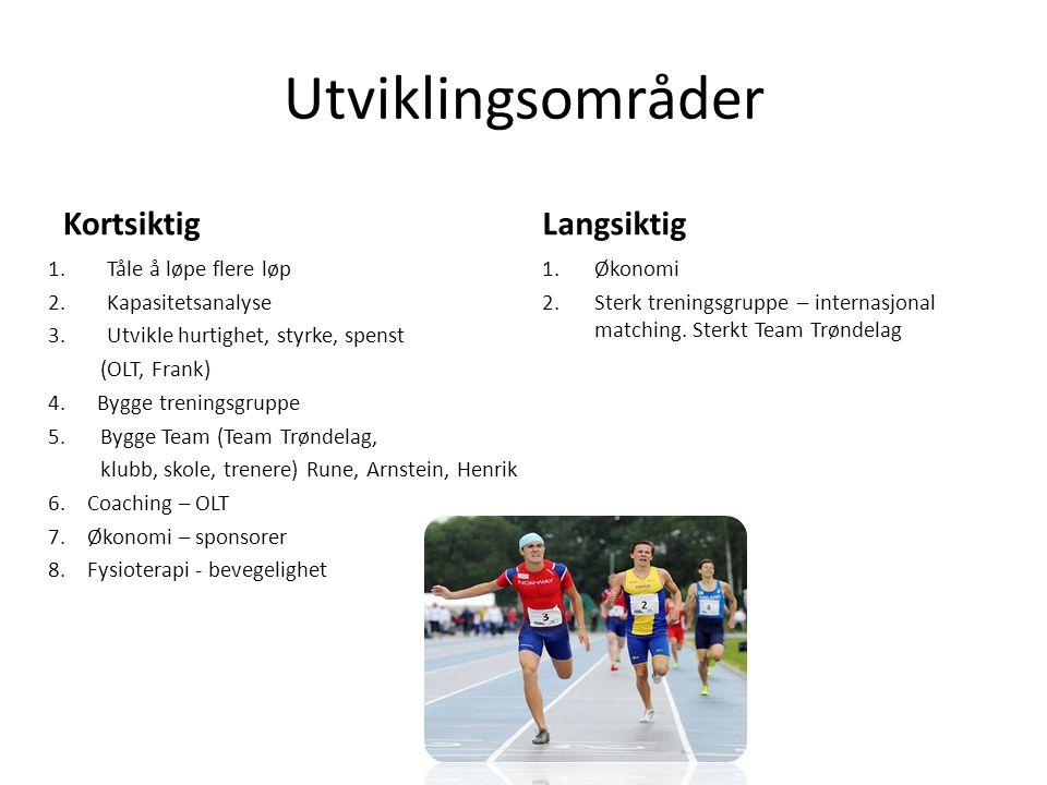 Utviklingsområder Kortsiktig 1.Tåle å løpe flere løp 2.Kapasitetsanalyse 3.Utvikle hurtighet, styrke, spenst (OLT, Frank) 4.