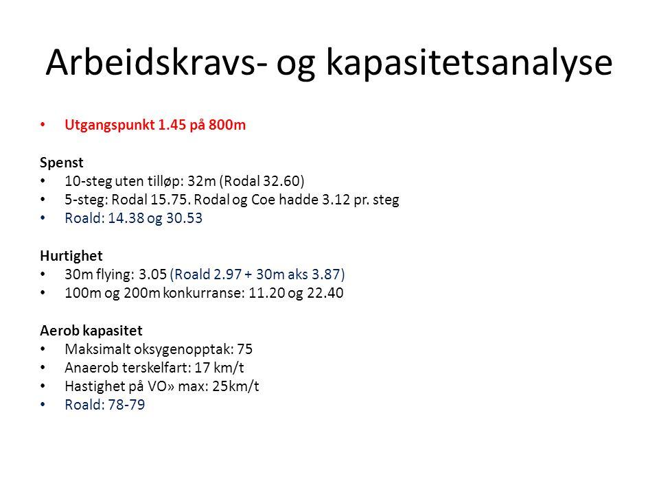 Arbeidskravs- og kapasitetsanalyse Utgangspunkt 1.45 på 800m Spenst 10-steg uten tilløp: 32m (Rodal 32.60) 5-steg: Rodal 15.75.