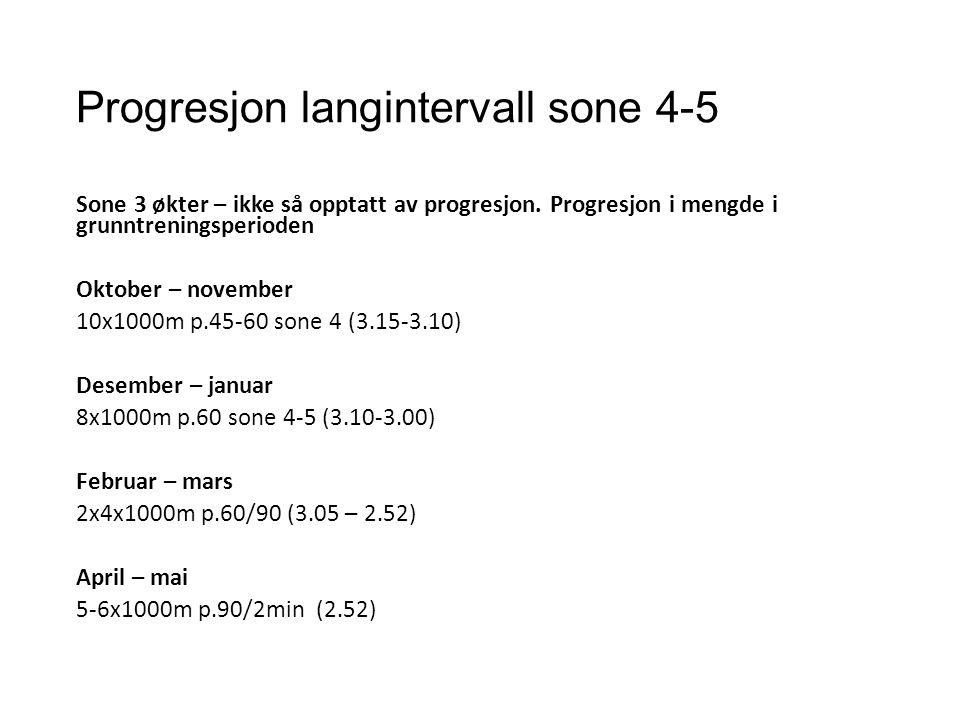 Progresjon langintervall sone 4-5 Sone 3 økter – ikke så opptatt av progresjon.