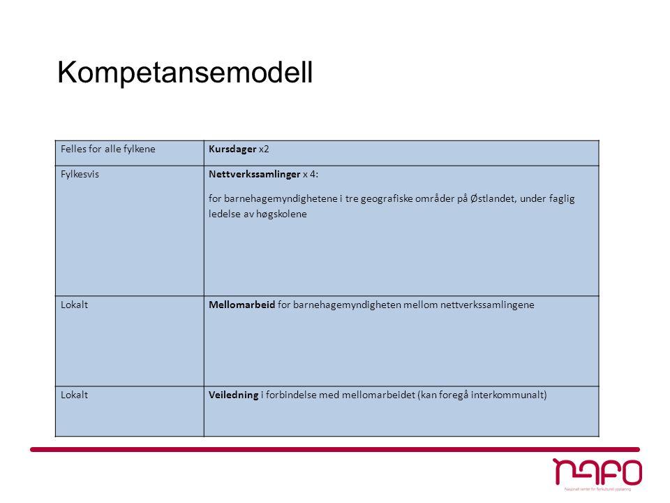 Kompetansemodell Felles for alle fylkeneKursdager x2 Fylkesvis Nettverkssamlinger x 4: for barnehagemyndighetene i tre geografiske områder på Østlande