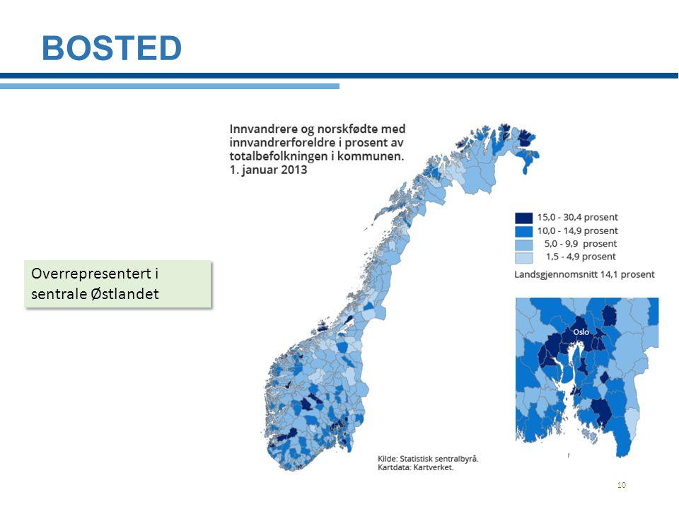 BOSTED 10 Overrepresentert i sentrale Østlandet