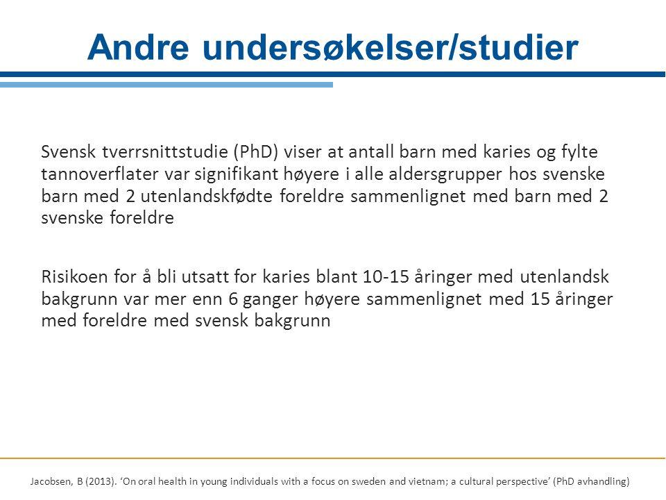 Svensk tverrsnittstudie (PhD) viser at antall barn med karies og fylte tannoverflater var signifikant høyere i alle aldersgrupper hos svenske barn med