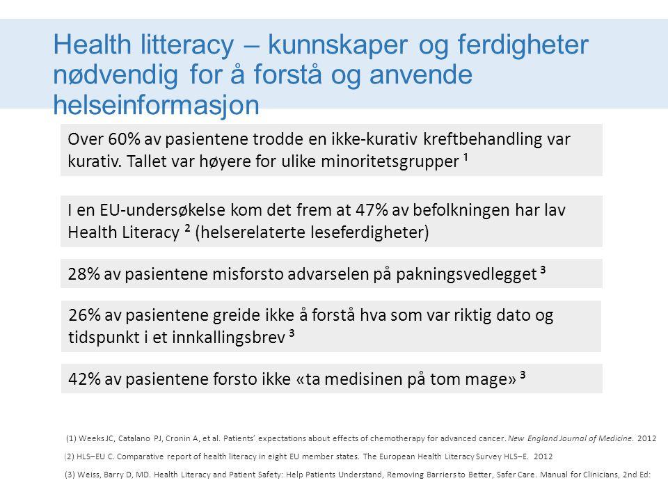 Health litteracy – kunnskaper og ferdigheter nødvendig for å forstå og anvende helseinformasjon Over 60% av pasientene trodde en ikke-kurativ kreftbeh
