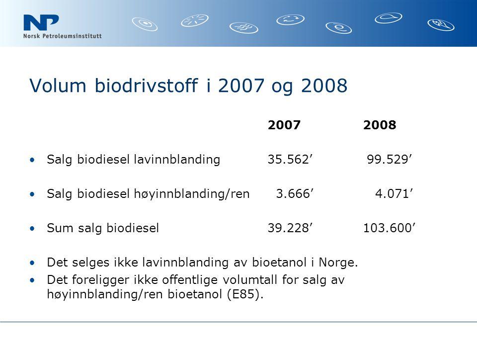 Volum biodrivstoff i 2007 og 2008 20072008 Salg biodiesel lavinnblanding35.562' 99.529' Salg biodiesel høyinnblanding/ren 3.666' 4.071' Sum salg biodiesel39.228'103.600' Det selges ikke lavinnblanding av bioetanol i Norge.
