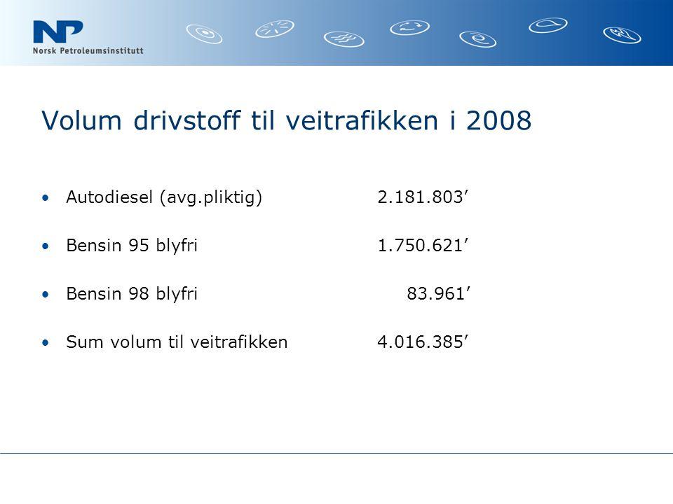 Volum drivstoff til veitrafikken i 2008 Autodiesel (avg.pliktig)2.181.803' Bensin 95 blyfri1.750.621' Bensin 98 blyfri 83.961' Sum volum til veitrafikken4.016.385'