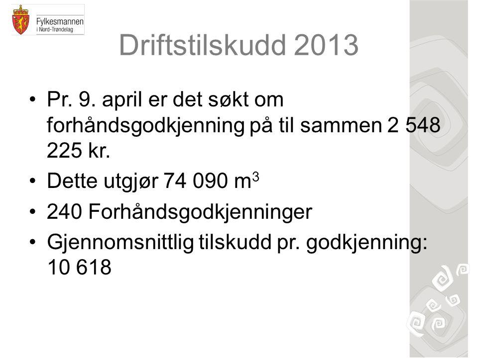 Driftstilskudd 2013 Pr. 9. april er det søkt om forhåndsgodkjenning på til sammen 2 548 225 kr. Dette utgjør 74 090 m 3 240 Forhåndsgodkjenninger Gjen