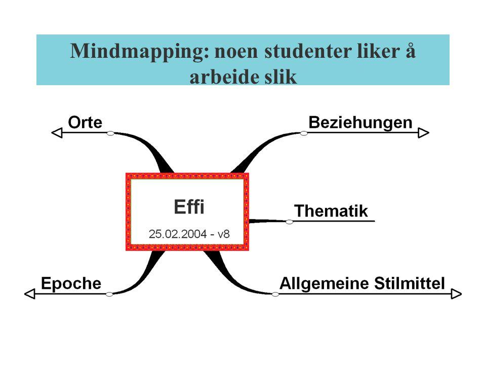 Mindmapping: noen studenter liker å arbeide slik