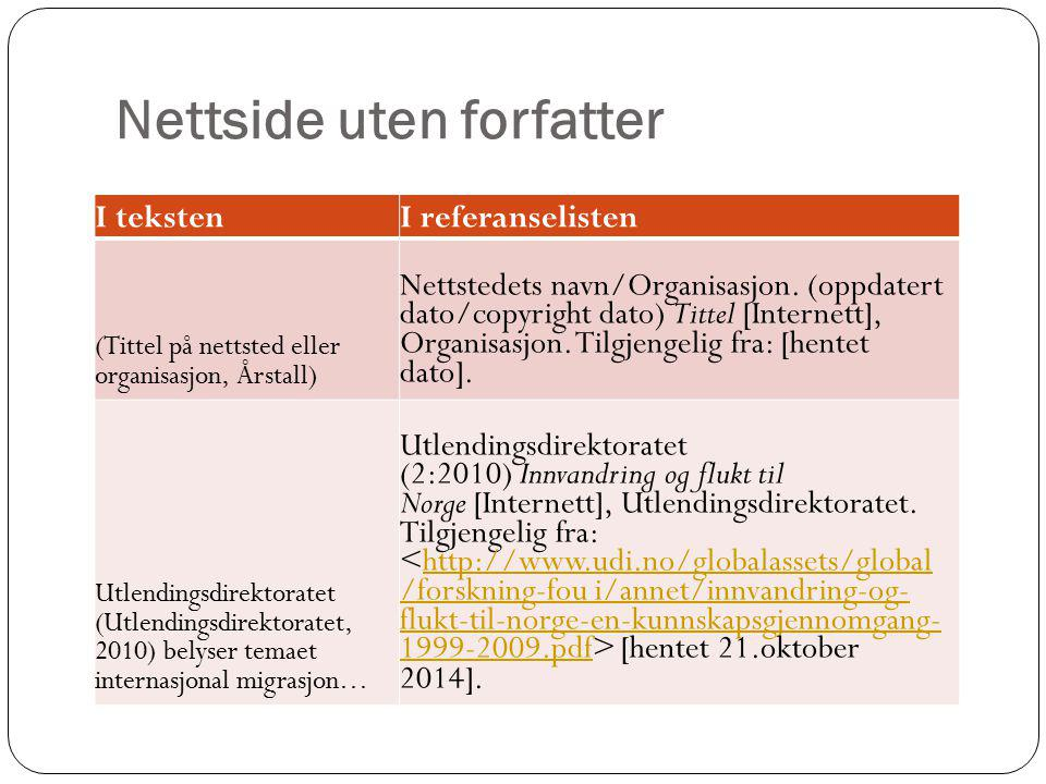 Nettside uten forfatter I tekstenI referanselisten (Tittel på nettsted eller organisasjon, Årstall) Nettstedets navn/Organisasjon. (oppdatert dato/cop