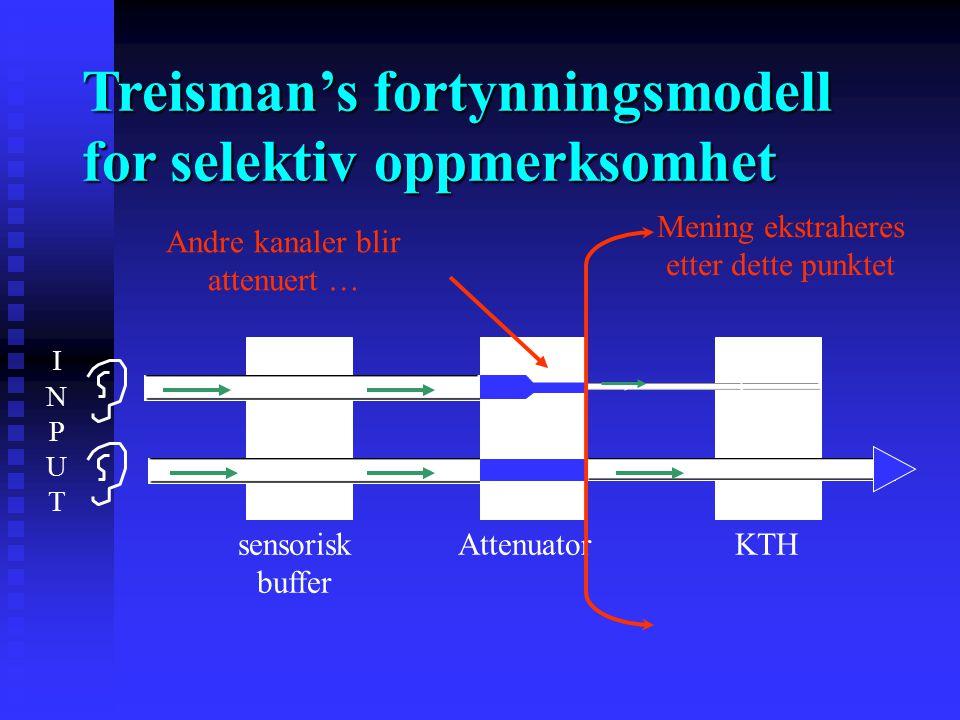 Treisman's fortynningsteori Et filter fortynner ikke-skygget input heller enn å blokkere det Et filter fortynner ikke-skygget input heller enn å blokk