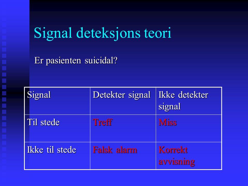 Signal deteksjons teori Er det en kreftsvulst? Signal Detekter signal Ikke detekter signal Til stede TreffMiss Ikke til stede Falsk alarm Korrekt avvi