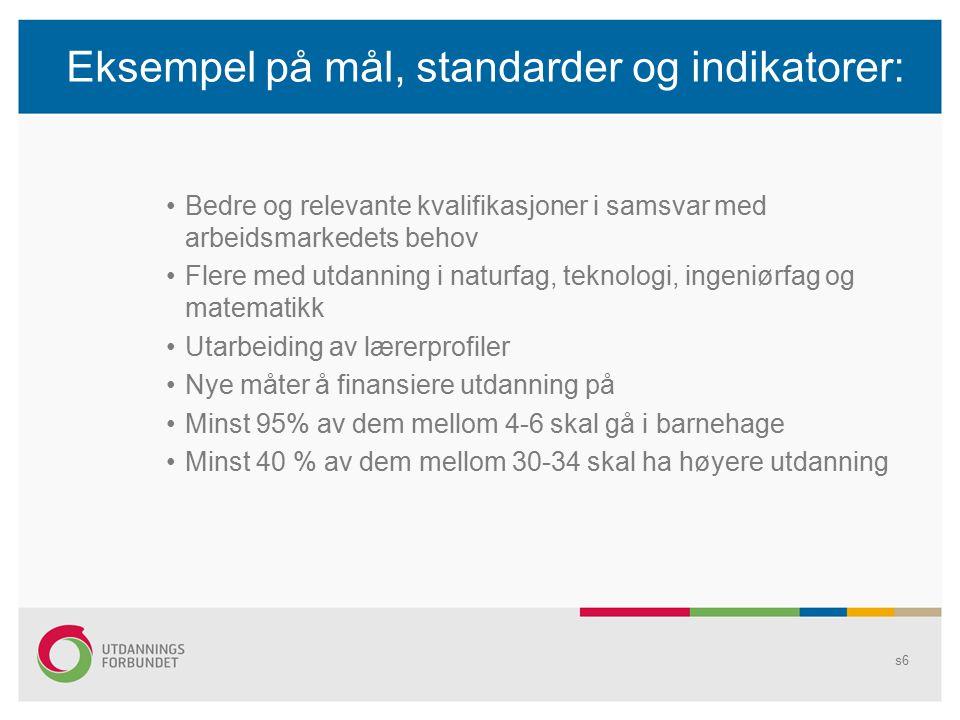Eksempel på mål, standarder og indikatorer: Bedre og relevante kvalifikasjoner i samsvar med arbeidsmarkedets behov Flere med utdanning i naturfag, teknologi, ingeniørfag og matematikk Utarbeiding av lærerprofiler Nye måter å finansiere utdanning på Minst 95% av dem mellom 4-6 skal gå i barnehage Minst 40 % av dem mellom 30-34 skal ha høyere utdanning s6