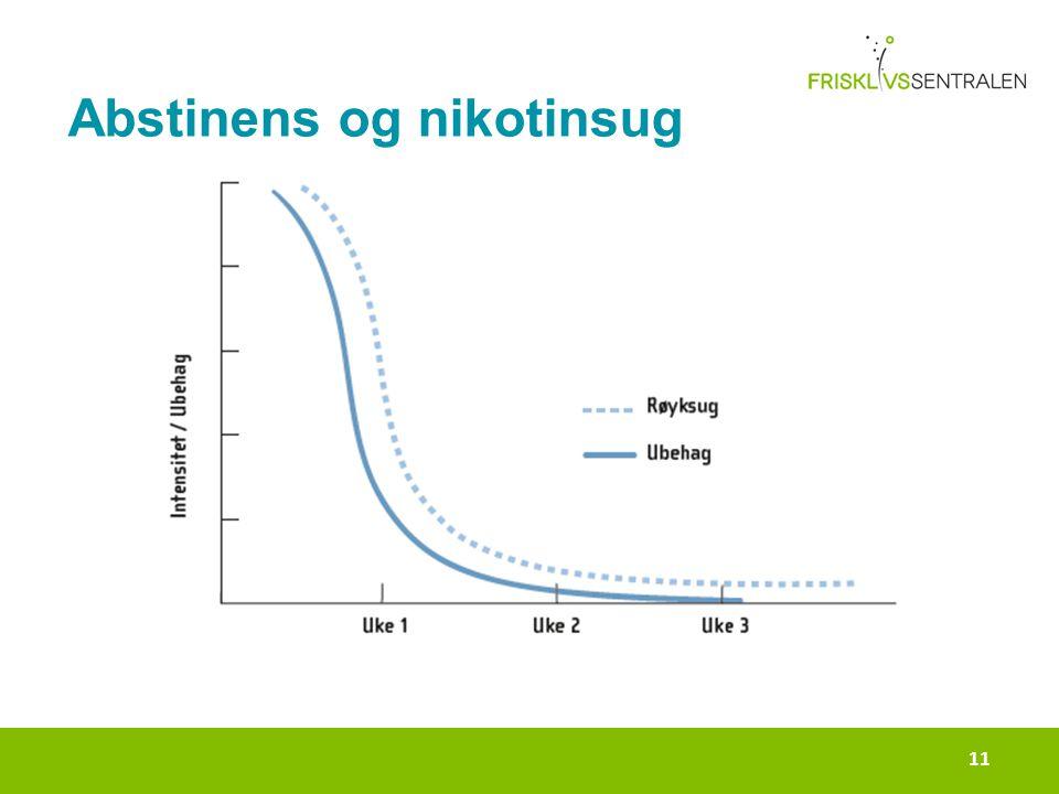 11 Abstinens og nikotinsug