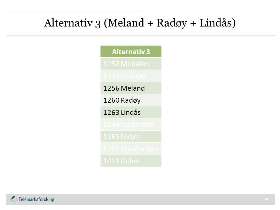 Alternativ 3 (Meland + Radøy + Lindås) 14 Alternativ 3 1252 Modalen 1253 Osterøy 1256 Meland 1260 Radøy 1263 Lindås 1264 Austrheim 1265 Fedje 1266 Masfjorden 1411 Gulen