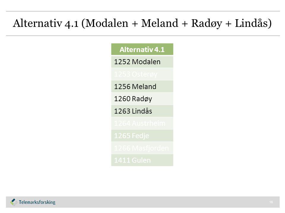 Alternativ 4.1 (Modalen + Meland + Radøy + Lindås) 16 Alternativ 4.1 1252 Modalen 1253 Osterøy 1256 Meland 1260 Radøy 1263 Lindås 1264 Austrheim 1265 Fedje 1266 Masfjorden 1411 Gulen