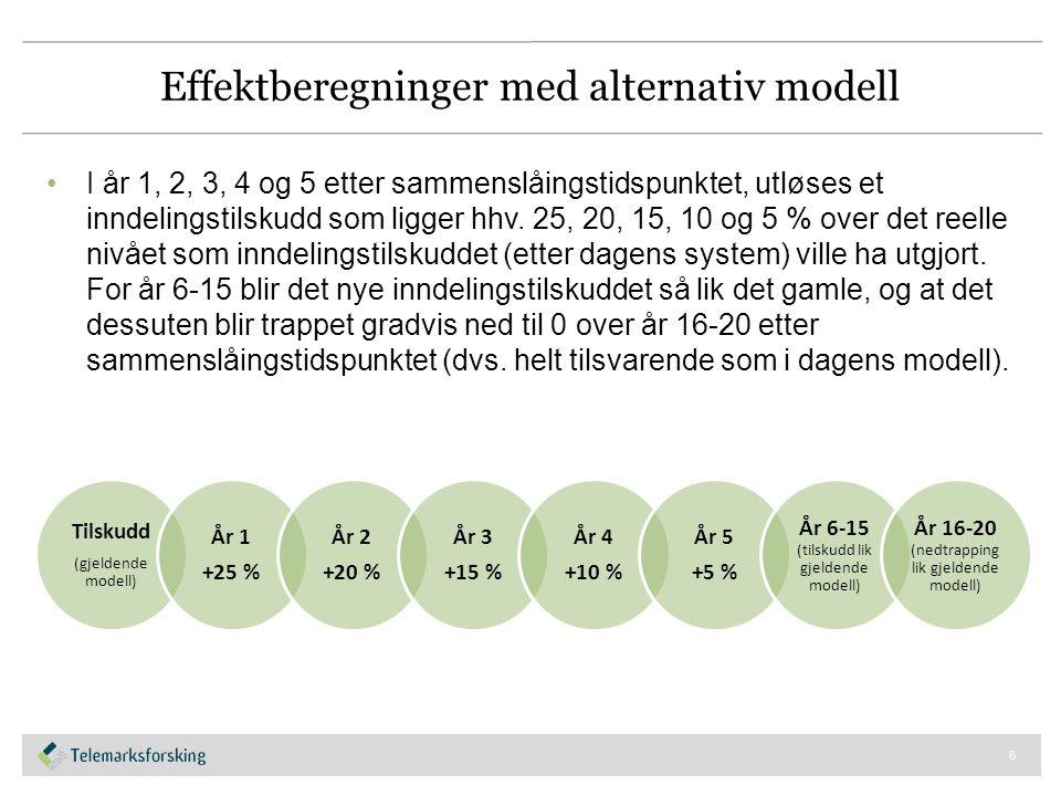 Effektberegninger med alternativ modell I år 1, 2, 3, 4 og 5 etter sammenslåingstidspunktet, utløses et inndelingstilskudd som ligger hhv.
