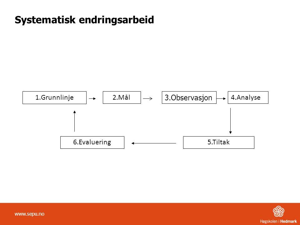 Systematisk endringsarbeid 1.Grunnlinje 2.Mål4.Analyse 5.Tiltak6.Evaluering 3.Observasjon www.sepu.no