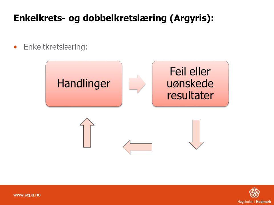 Enkelkrets- og dobbelkretslæring (Argyris): Enkeltkretslæring: www.sepu.no