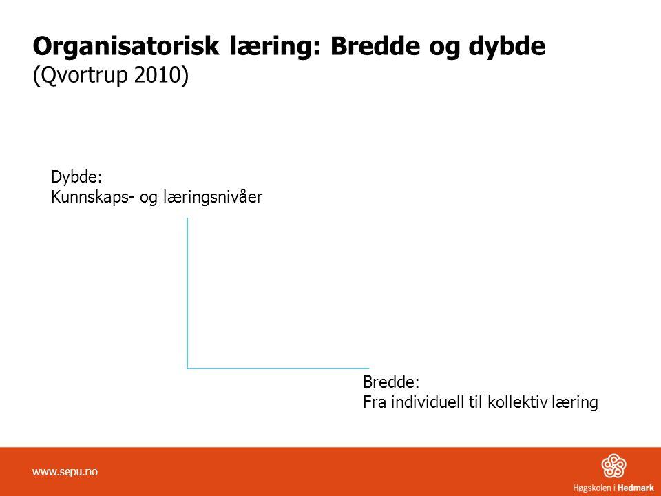 Organisatorisk læring: Bredde og dybde (Qvortrup 2010) Bredde: Fra individuell til kollektiv læring Dybde: Kunnskaps- og læringsnivåer www.sepu.no