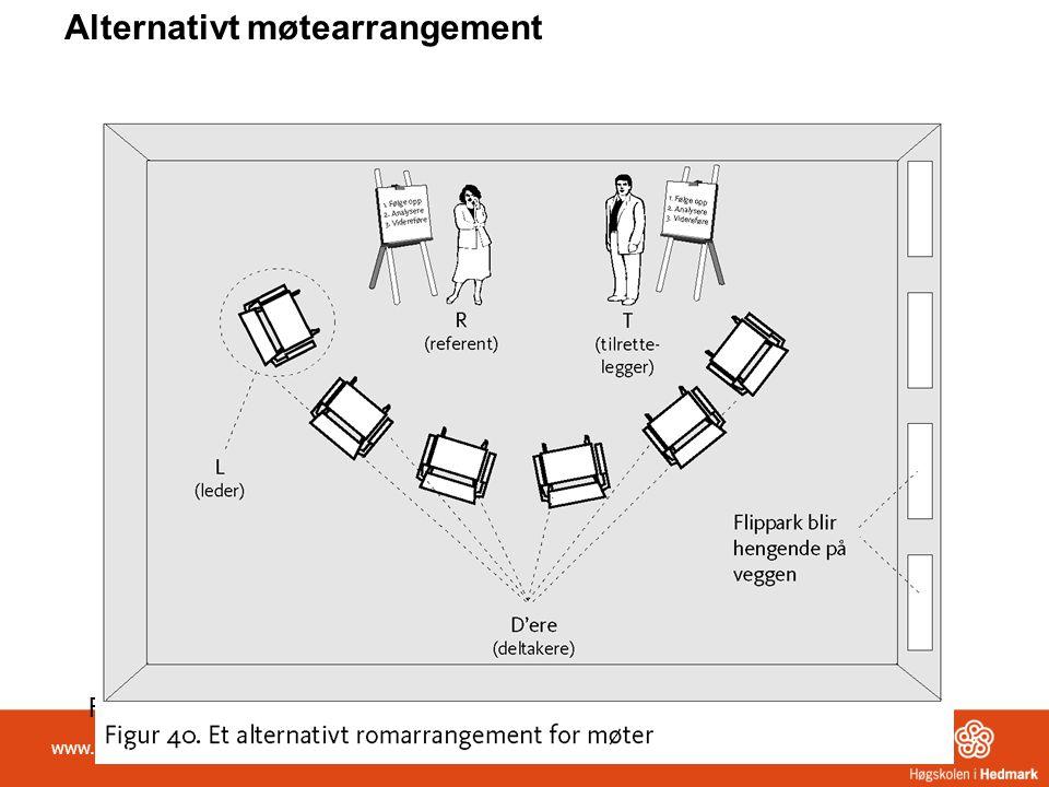 Figur 40. Et alternativt arrangement for møter Alternativt møtearrangement www.sepu.no
