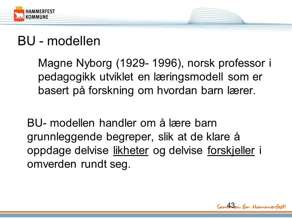 BU - modellen Magne Nyborg (1929- 1996), norsk professor i pedagogikk utviklet en læringsmodell som er basert på forskning om hvordan barn lærer. BU-