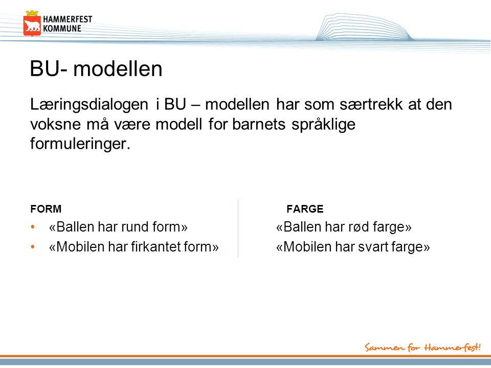 BU- modellen Læringsdialogen i BU – modellen har som særtrekk at den voksne må være modell for barnets språklige formuleringer. FORM FARGE «Ballen har