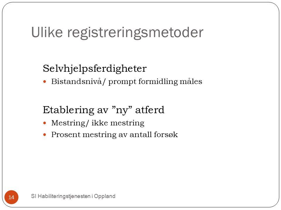 """Ulike registreringsmetoder SI Habiliteringstjenesten i Oppland 14 Selvhjelpsferdigheter Bistandsnivå/ prompt formidling måles Etablering av """"ny"""" atfer"""