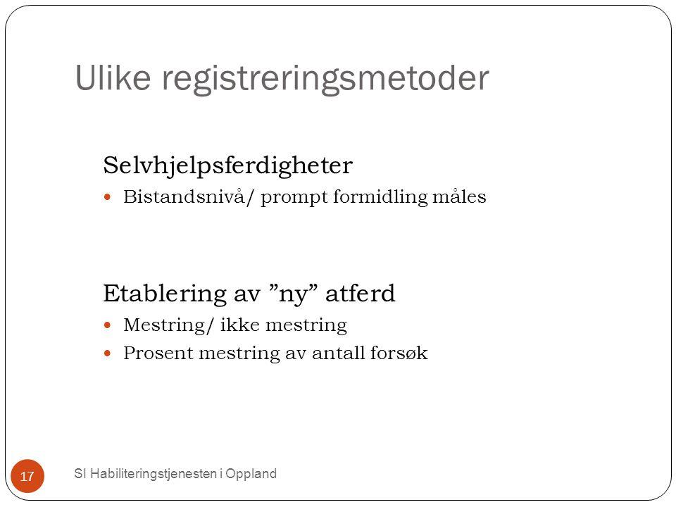 """Ulike registreringsmetoder SI Habiliteringstjenesten i Oppland 17 Selvhjelpsferdigheter Bistandsnivå/ prompt formidling måles Etablering av """"ny"""" atfer"""